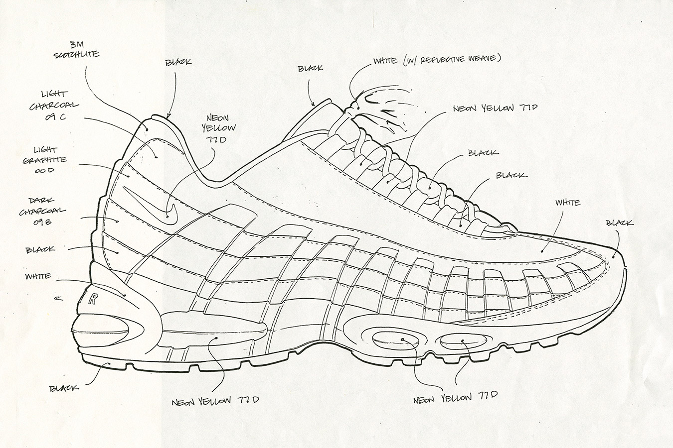 nike-air-max-95-anatomy-03